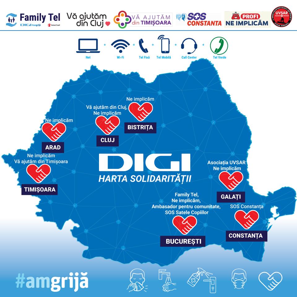 Grupul Digi, Doneaza, Ministerul Sanatatii, kit-uri de ventilare mecanică, COVID-19